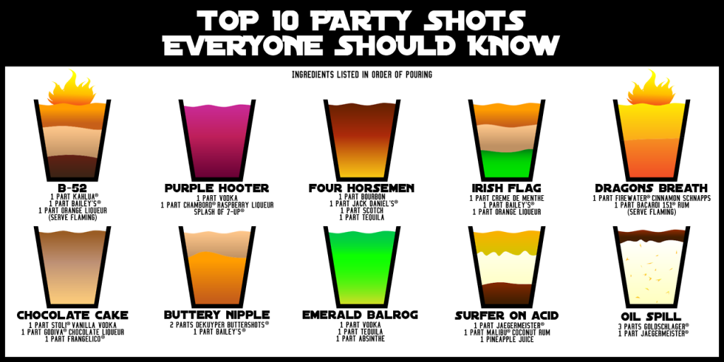 party-tips-turnup